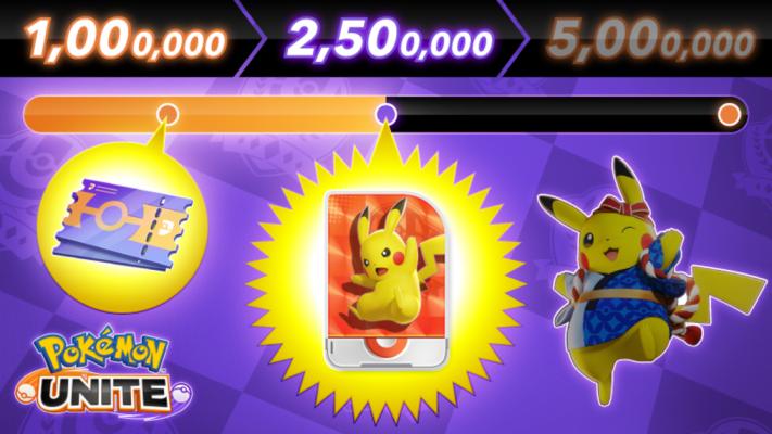 Pokémon UNITE 2.5 Million